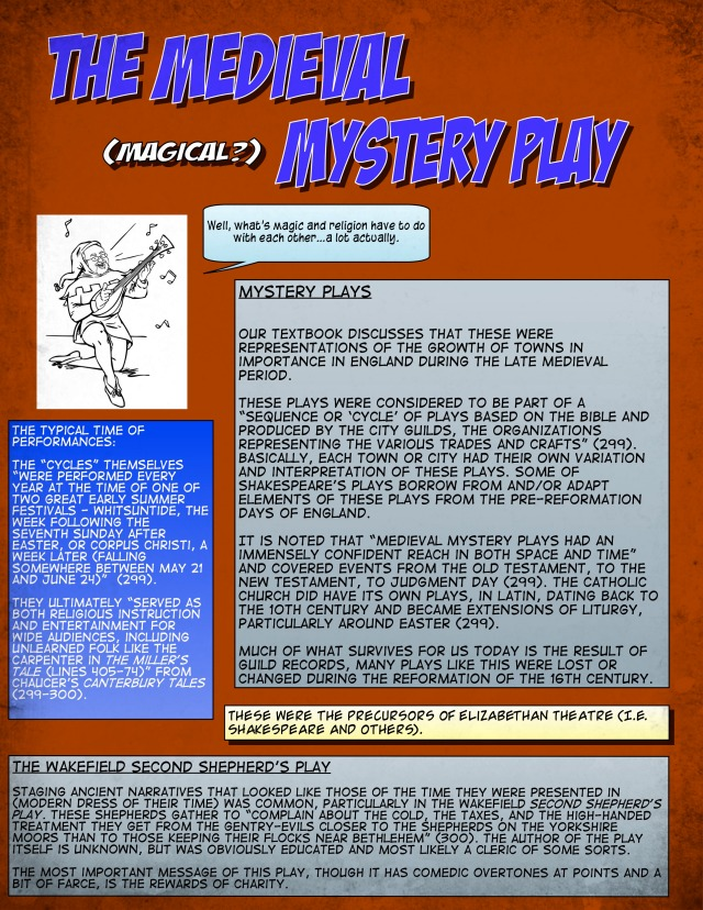 medieval-mystery-play