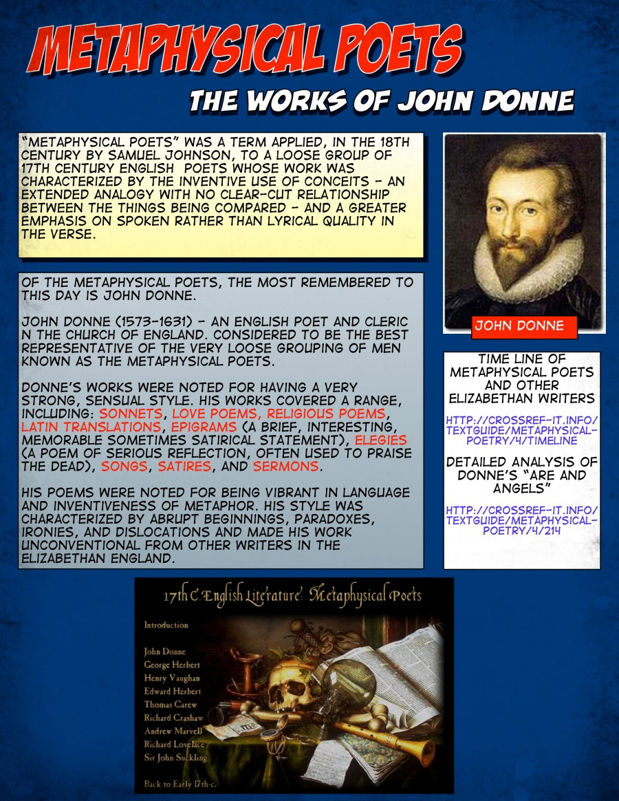 metaphysical-poetry-and-donne