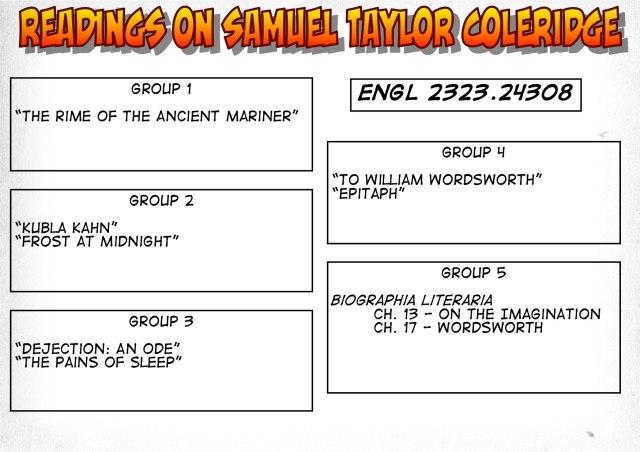 24308-Readings on Coleridge