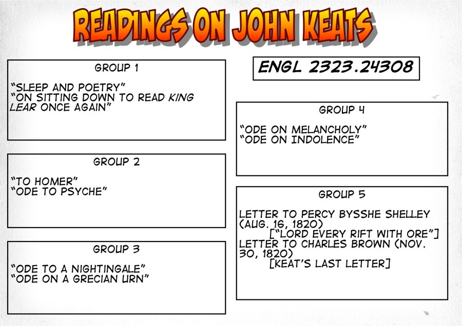 24308-Readings on Keats
