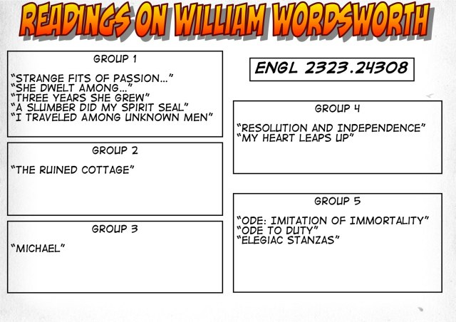 24308-Readings on Wordsworth