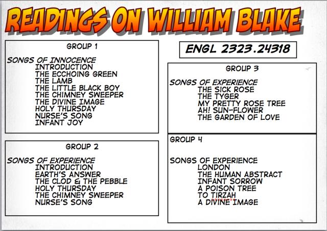 24318-Readings on Blake