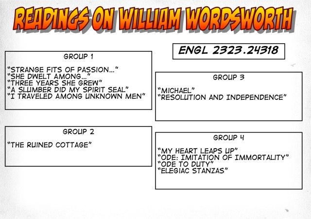 24318-Readings on Wordsworth