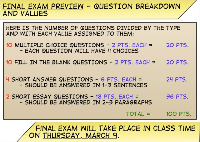 final-examine-preview-breakdown