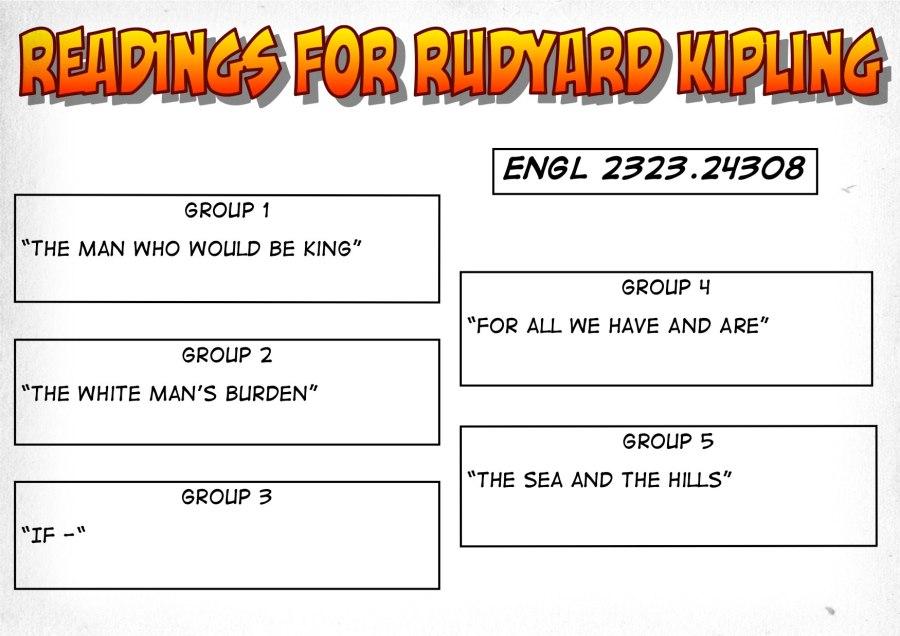 24308-Readings on Kipling