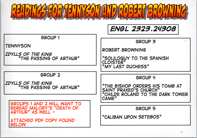 24308 Readings on Tennyson and R. Browning