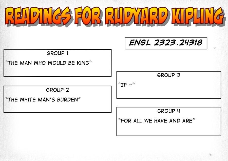 24318-Readings on Kipling