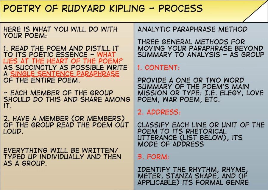 Kipling Poetry Exercise