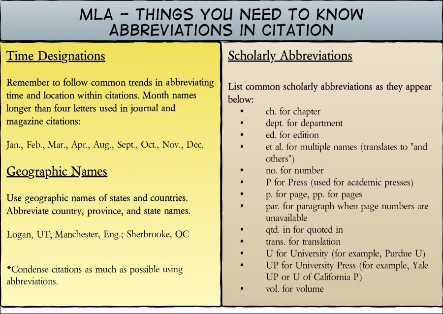 MLA Need to Know-Abbreviations in Citations