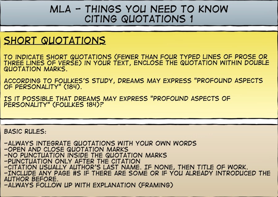 MLA Need to Know-Citing Quotations 1