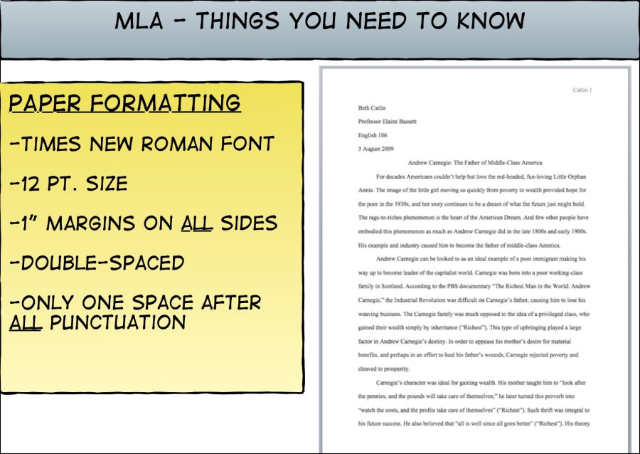 MLA Need to Know-Paper Formatting