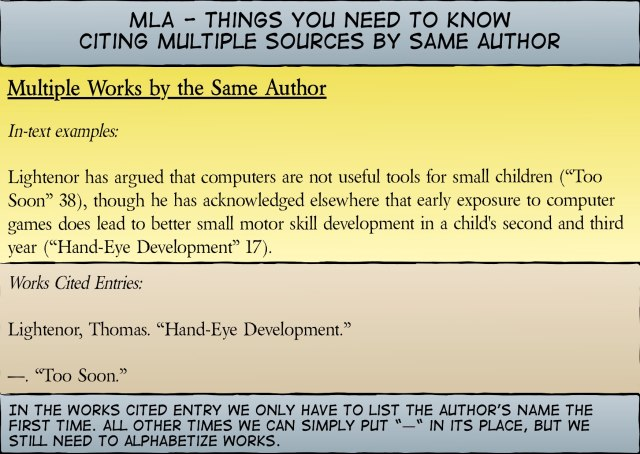 MLA Need to Know-Same Author, Mult Sources